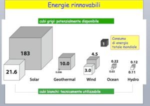rinnovabili1