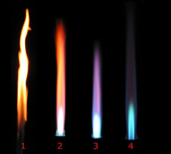 667px-Bunsen_burner_flame_types_