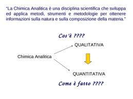 chimicaanalitica
