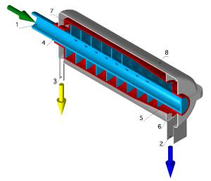 Schema di centrifuga per fanghi.