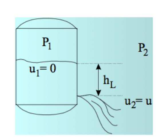 fosfo2