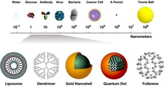nanomat1