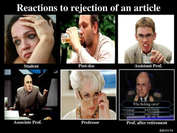 reactiontoreiection