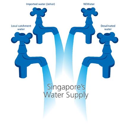 singapore-acqua-riciclo