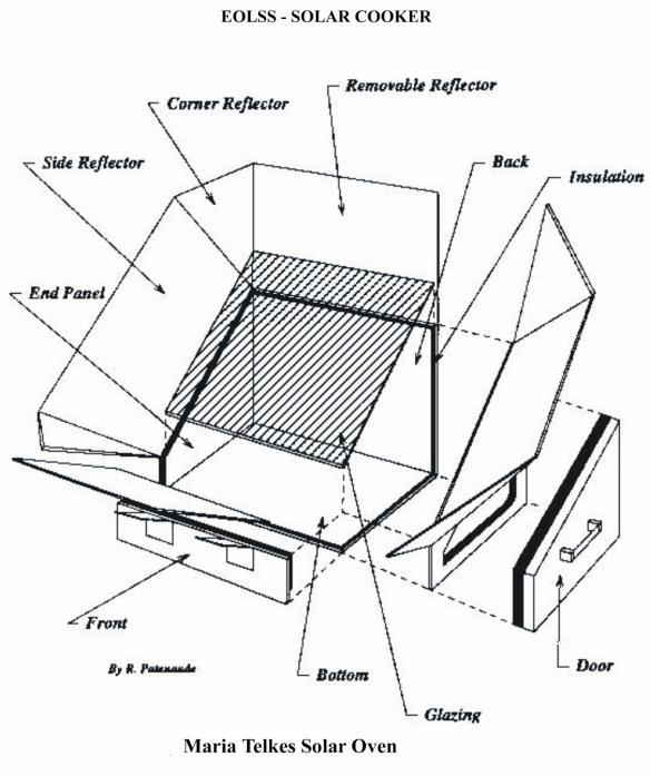 Solar-cooker-design-Maria_Telkes