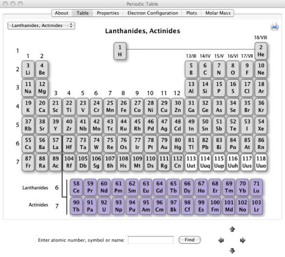 Olmio la chimica e la societ - Quali sono i metalli nella tavola periodica ...