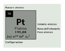platino2