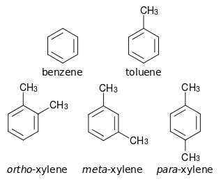 317px-Benzene_Toluene_and_ortho-,meta-,and_para-xylene.svg