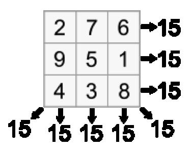 quadrati11