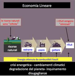 antropocene21