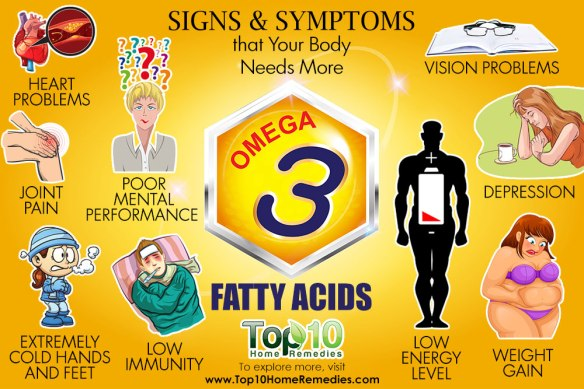 fig-1-pubblicita-omega-3