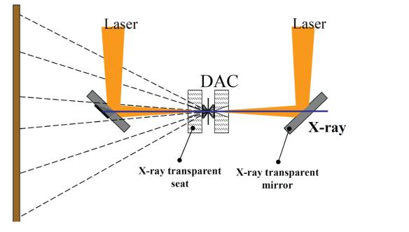 fig-2-schema-apparato-sperimentale