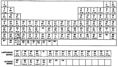 La chimica e la societ nell antropocene l epoca geologica attuale fortemente caratterizzata - Tavola pitagorica vuota da stampare ...
