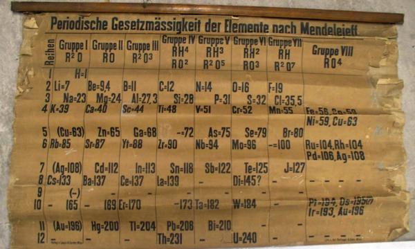 ortodossa ebraica velocità datazione