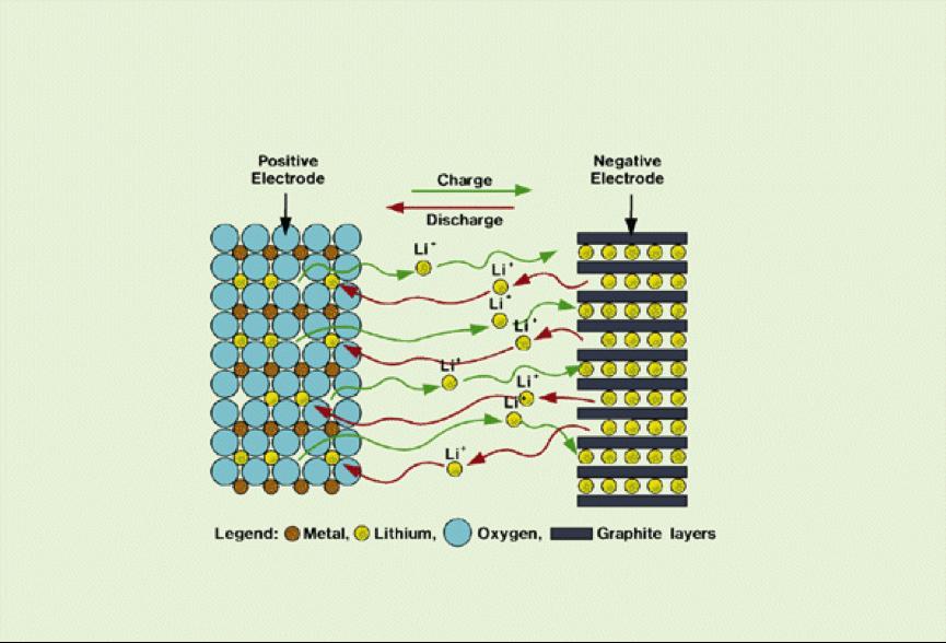 13a Conferenza internazionale sulla luminescenza e la risonanza di spin elettrone
